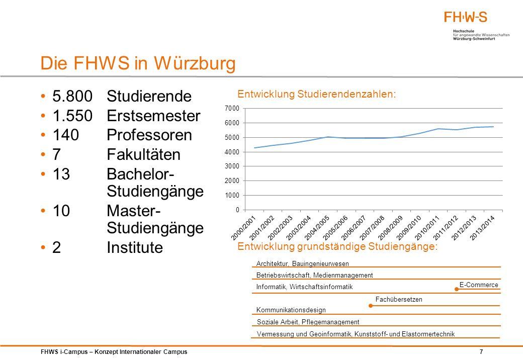 Die FHWS in Würzburg 5.800 Studierende 1.550 Erstsemester