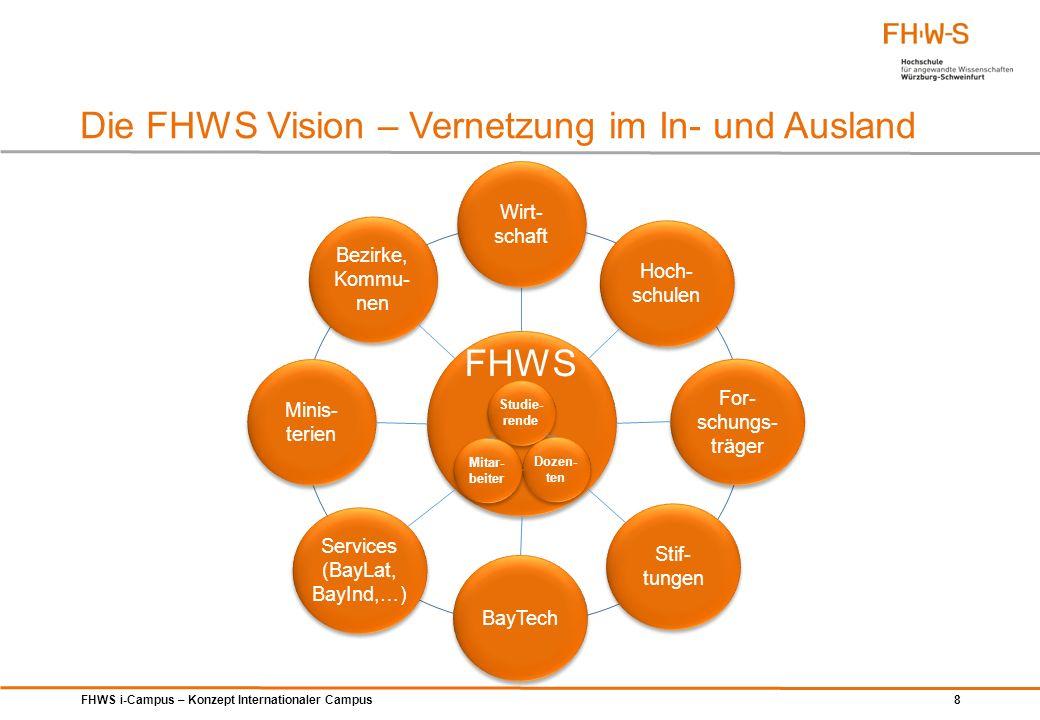 Die FHWS Vision – Vernetzung im In- und Ausland