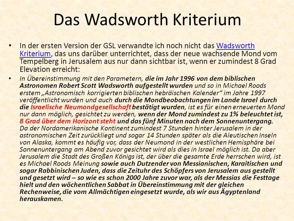 Das Wadsworth Kriterium