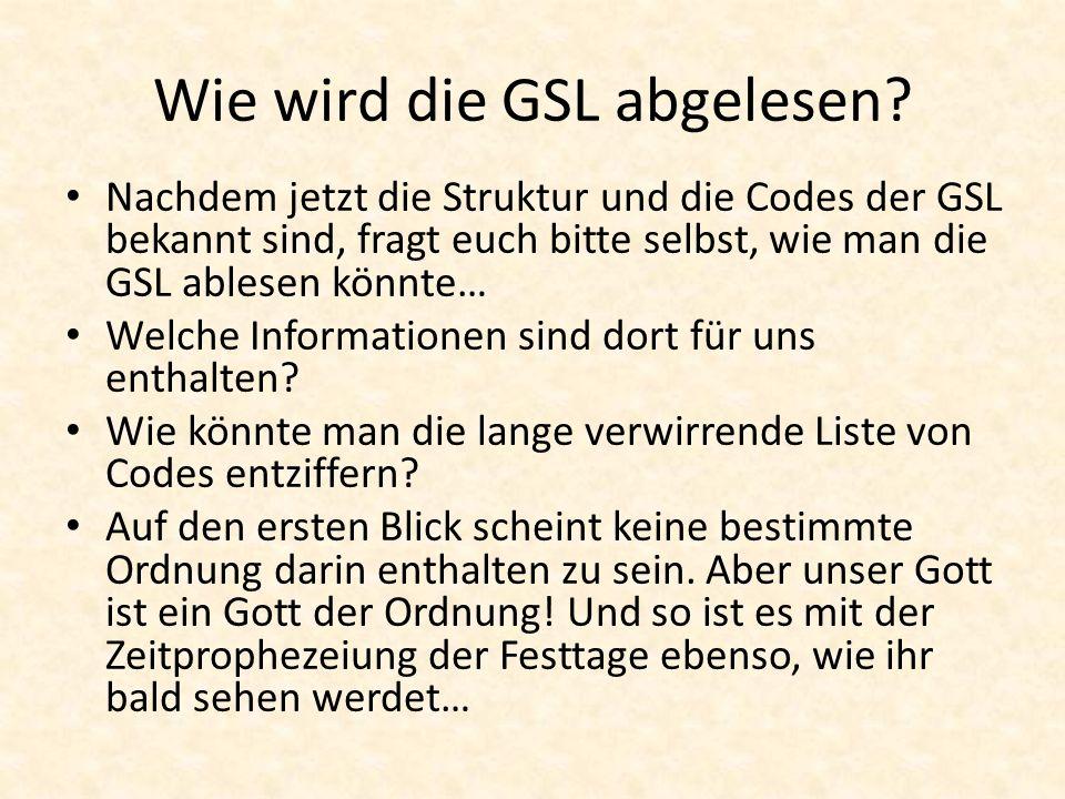 Wie wird die GSL abgelesen