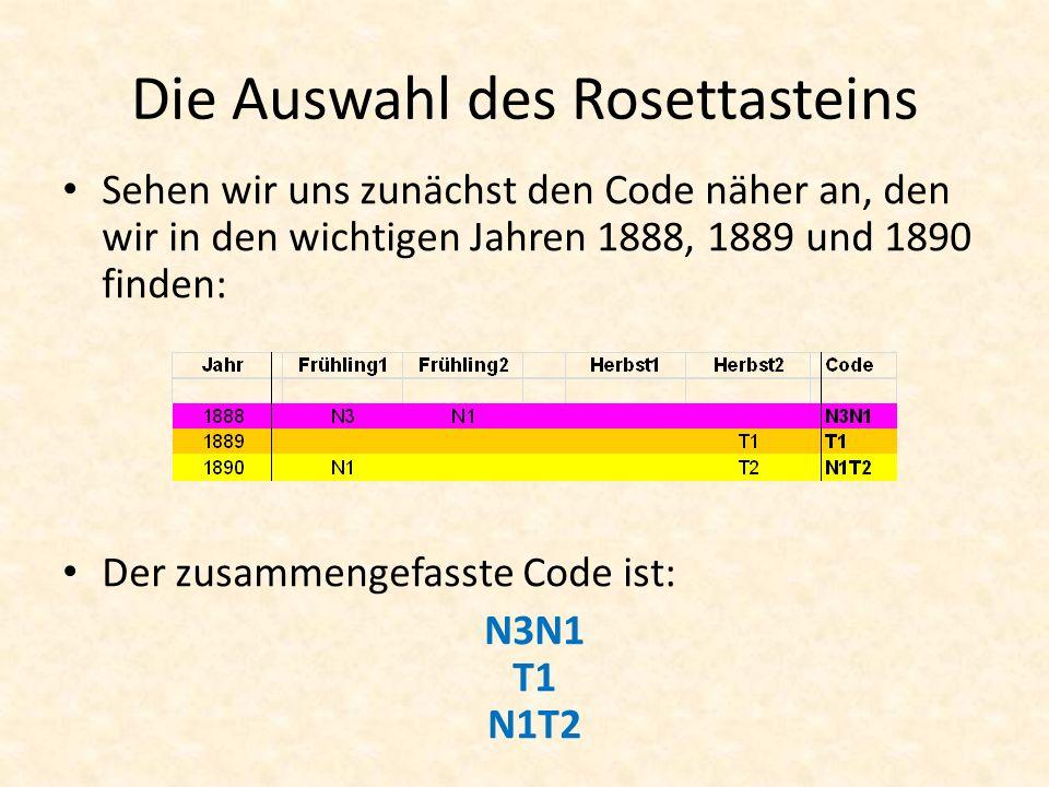 Die Auswahl des Rosettasteins