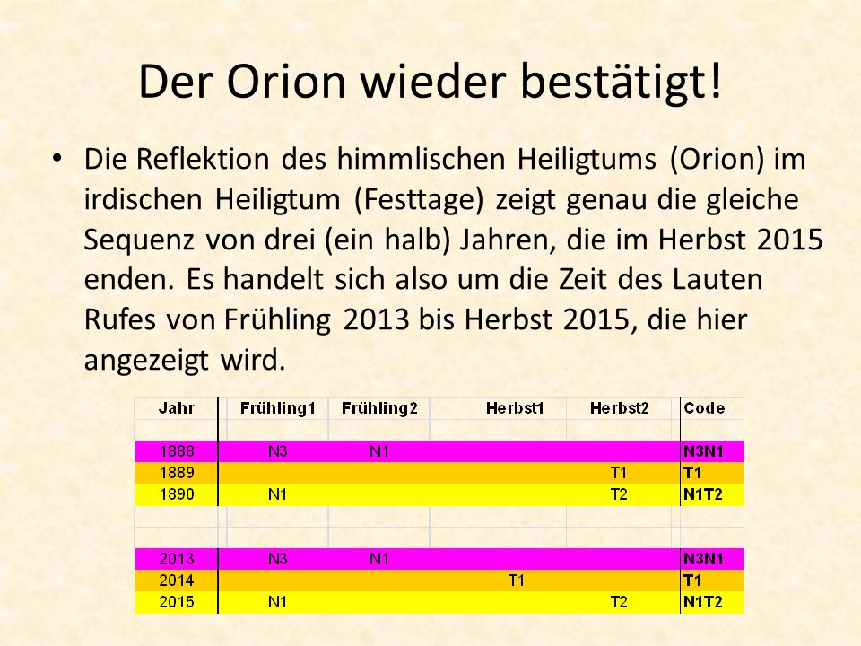 Der Orion wieder bestätigt!