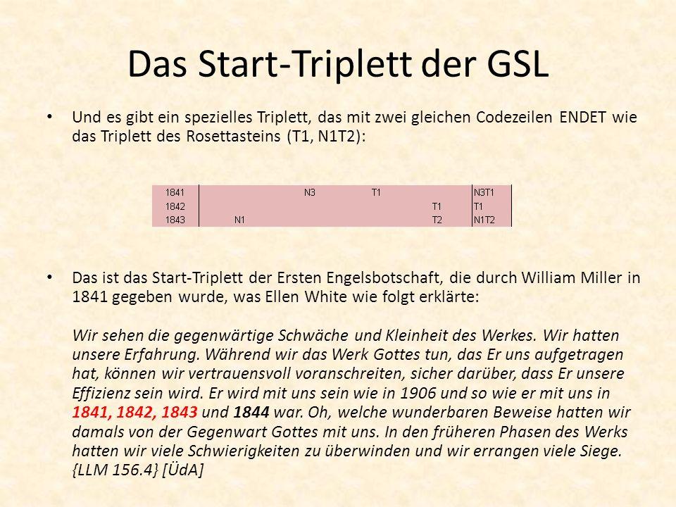 Das Start-Triplett der GSL