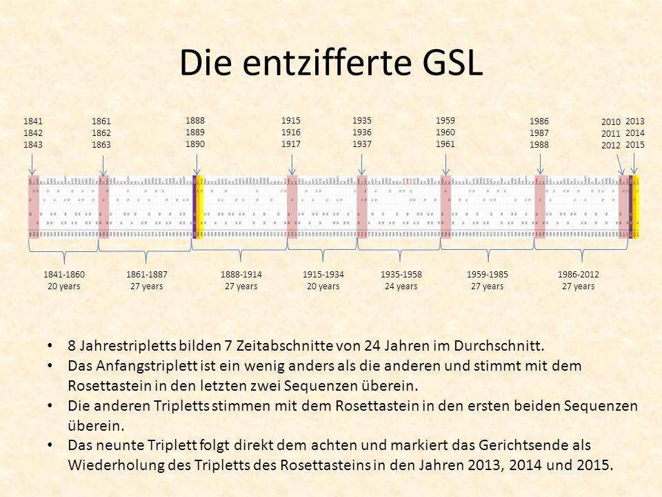 Die entzifferte GSL 1841 1842 1843. 1861 1862 1863. 1888 1889 1890. 1915 1916 1917. 1935 1936 1937.