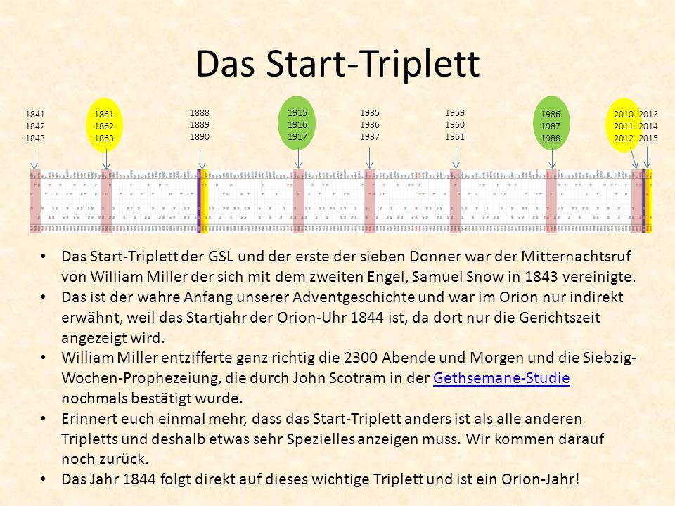 Das Start-Triplett 1841 1842 1843. 1861 1862 1863. 1888 1889 1890. 1915 1916 1917. 1935 1936 1937.