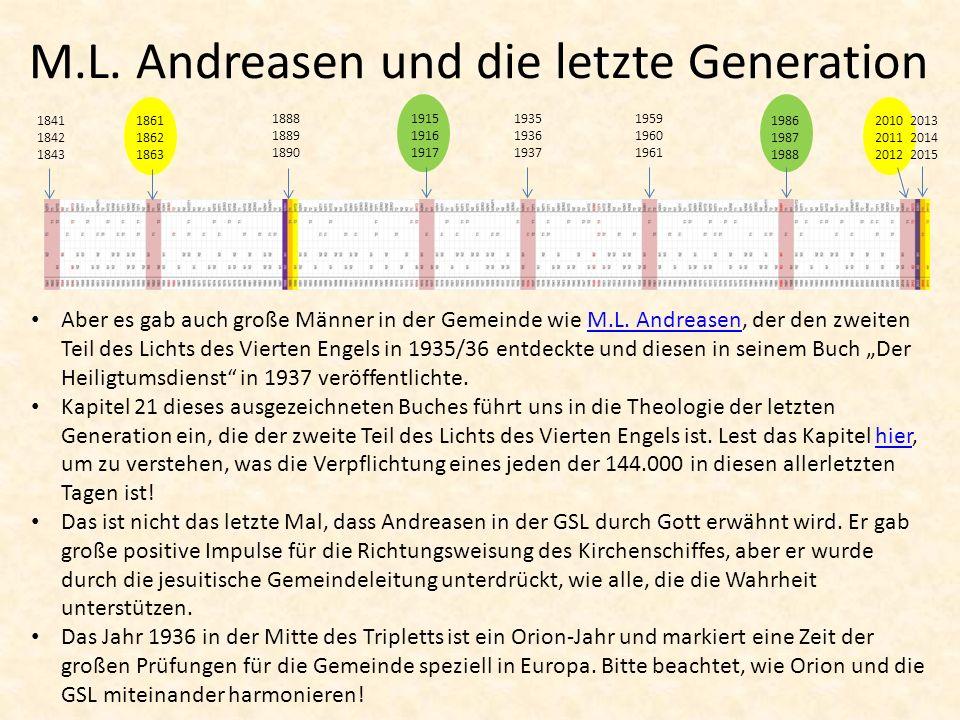 M.L. Andreasen und die letzte Generation