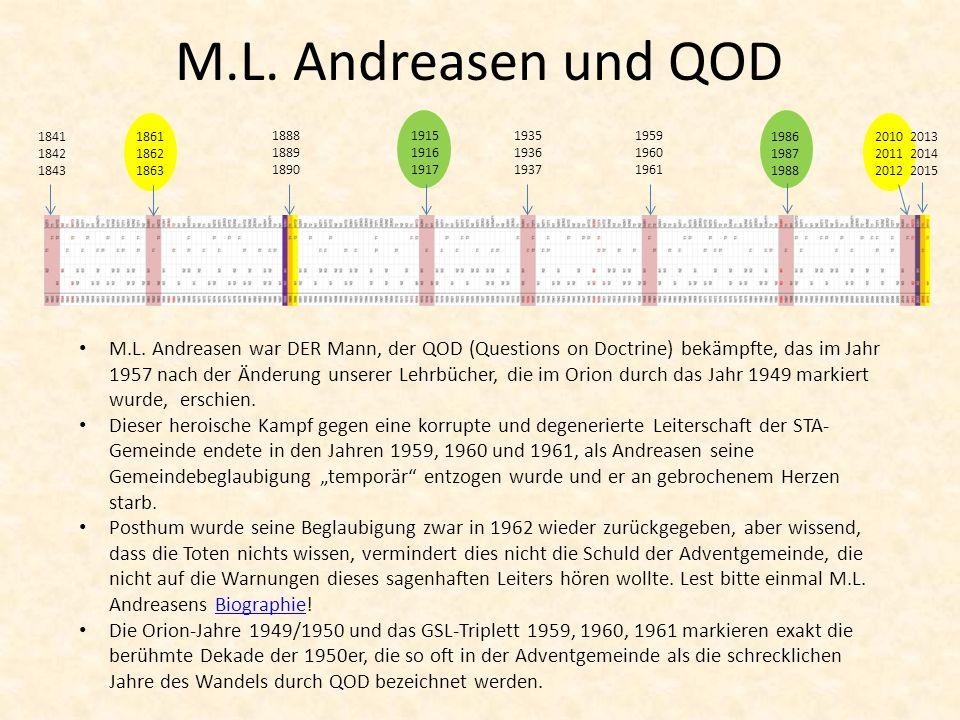 M.L. Andreasen und QOD 1841 1842 1843. 1861 1862 1863. 1888 1889 1890. 1915 1916 1917. 1935 1936 1937.