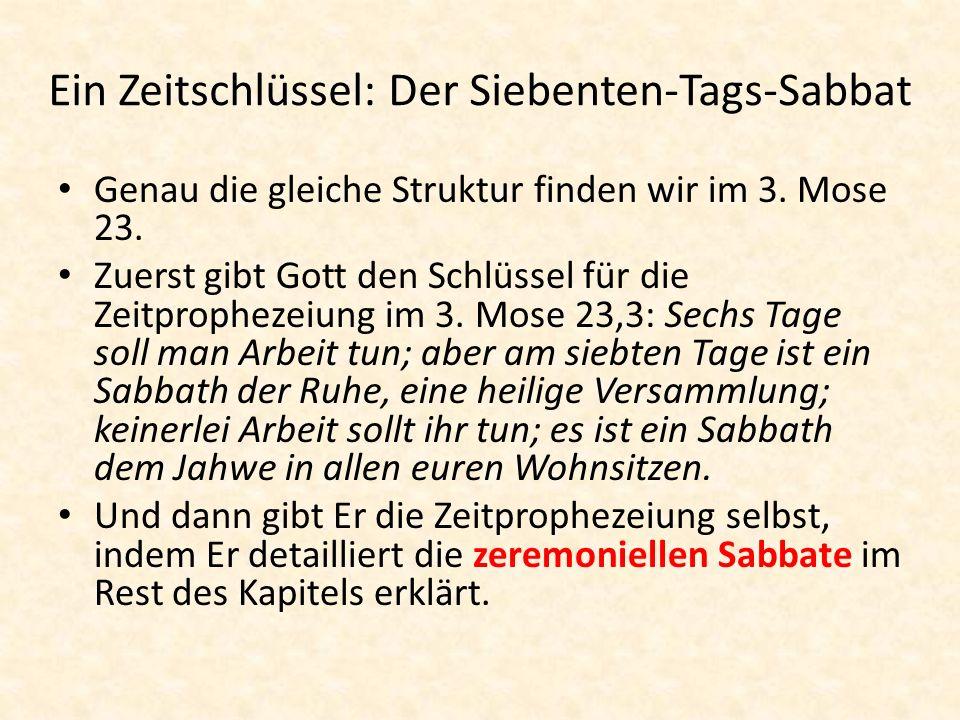 Ein Zeitschlüssel: Der Siebenten-Tags-Sabbat