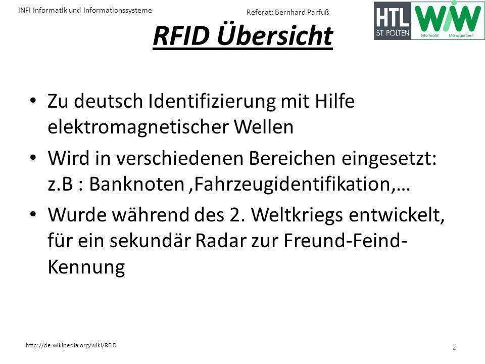 RFID Übersicht Zu deutsch Identifizierung mit Hilfe elektromagnetischer Wellen.