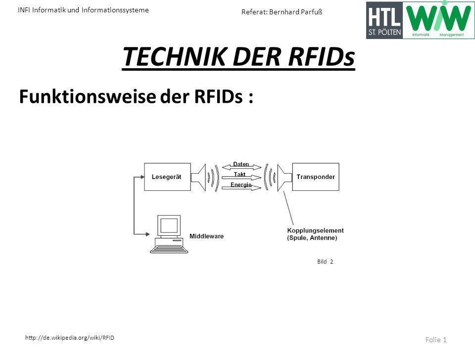 TECHNIK DER RFIDs Funktionsweise der RFIDs : Bild 2