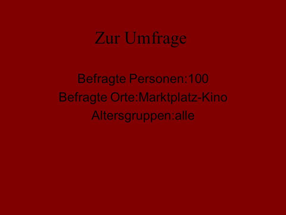 Befragte Personen:100 Befragte Orte:Marktplatz-Kino Altersgruppen:alle
