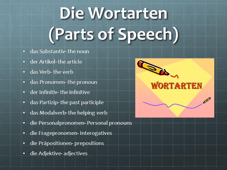 Die Wortarten (Parts of Speech)