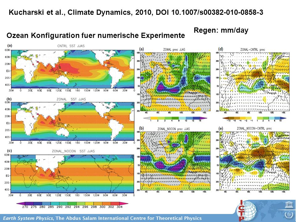 Kucharski et al. , Climate Dynamics, 2010, DOI 10
