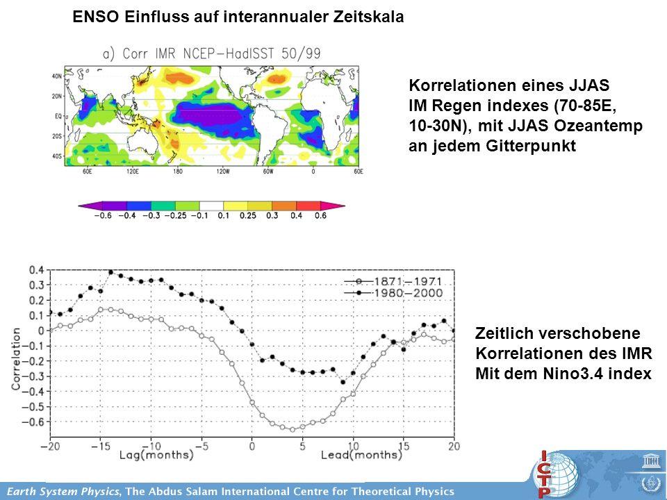 ENSO Einfluss auf interannualer Zeitskala