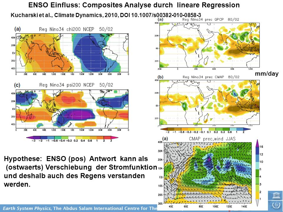 ENSO Einfluss: Composites Analyse durch lineare Regression