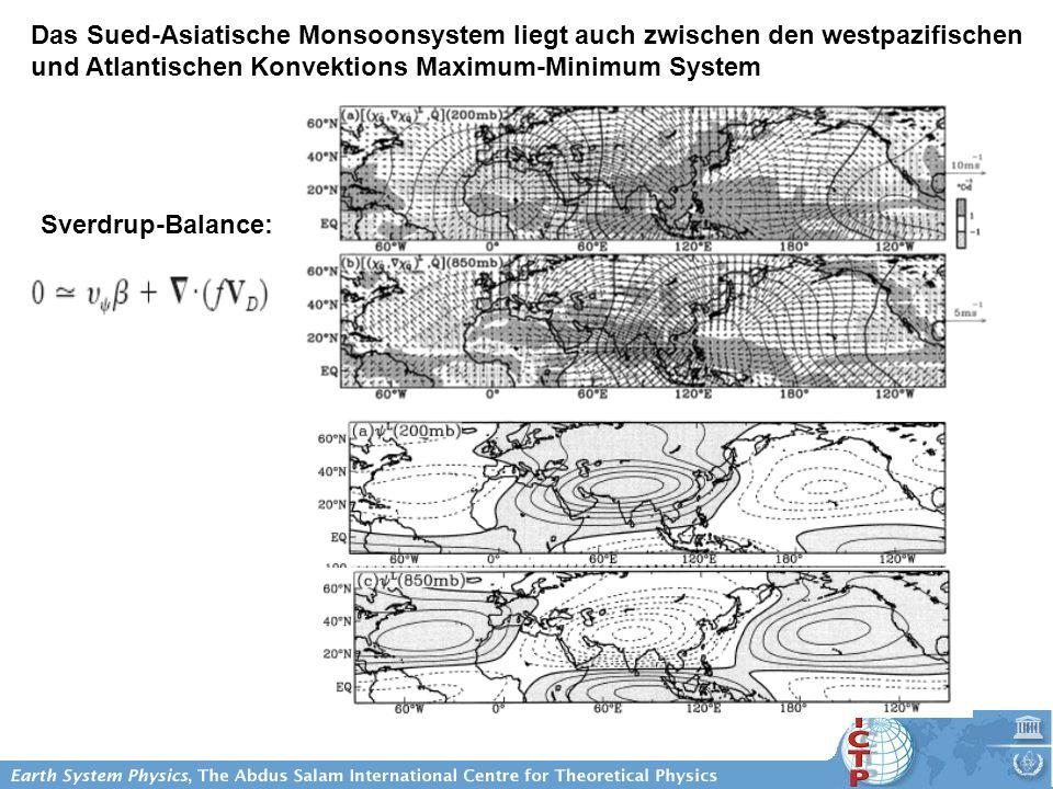 Das Sued-Asiatische Monsoonsystem liegt auch zwischen den westpazifischen