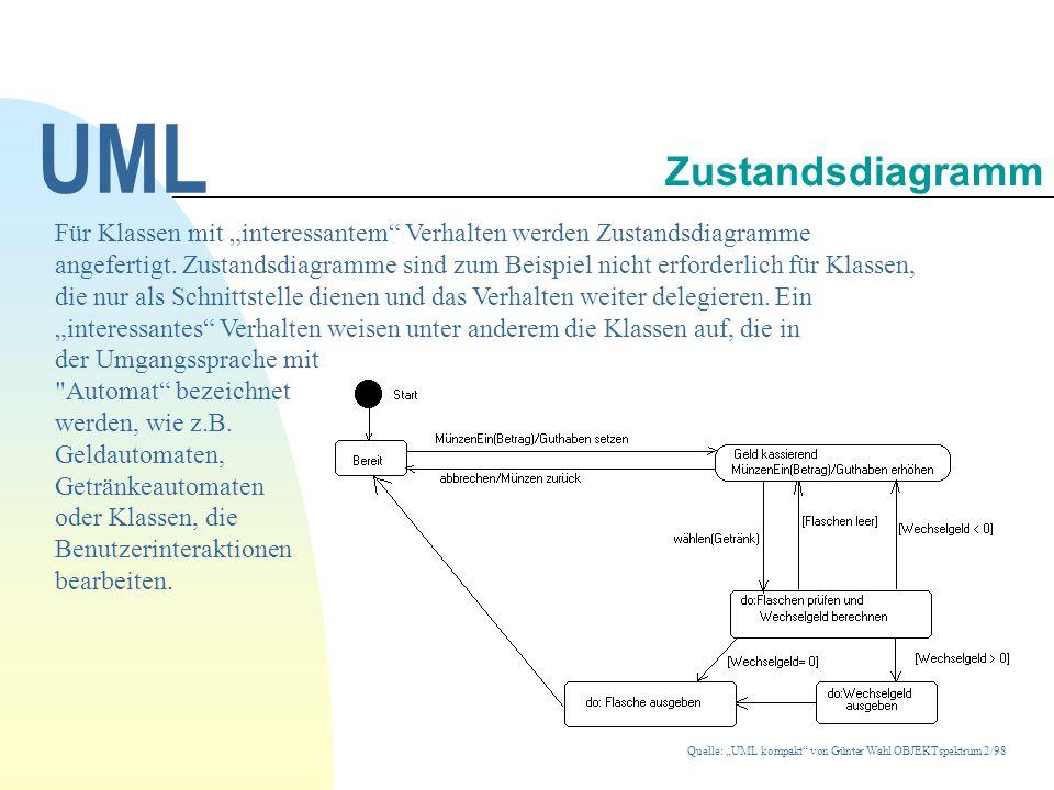 Niedlich Uml Klasse Diagrammvorlage Fotos - Beispiel Wiederaufnahme ...