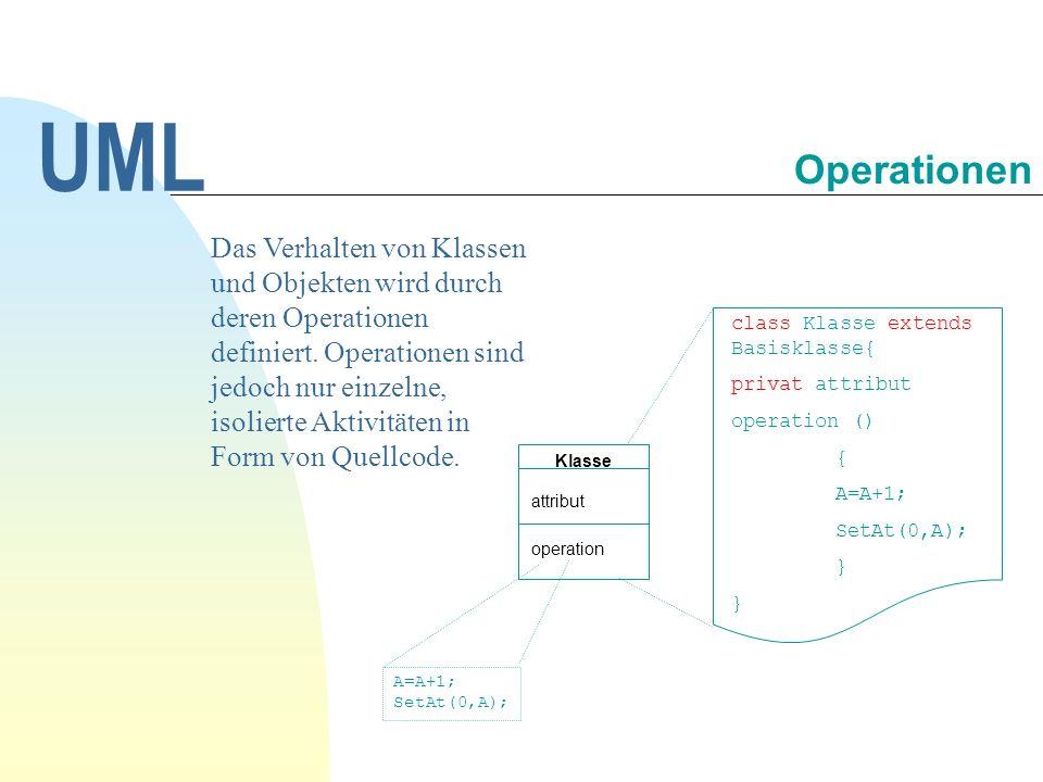 UML 30.09.1998. Operationen.