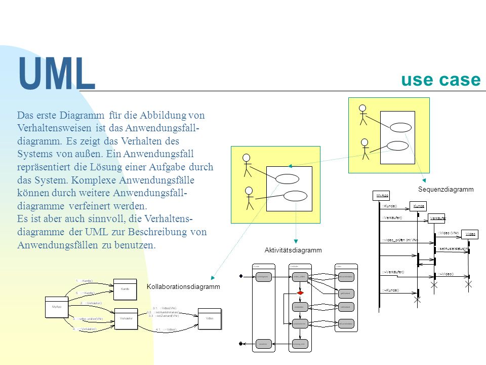 UML 30.09.1998. use case.