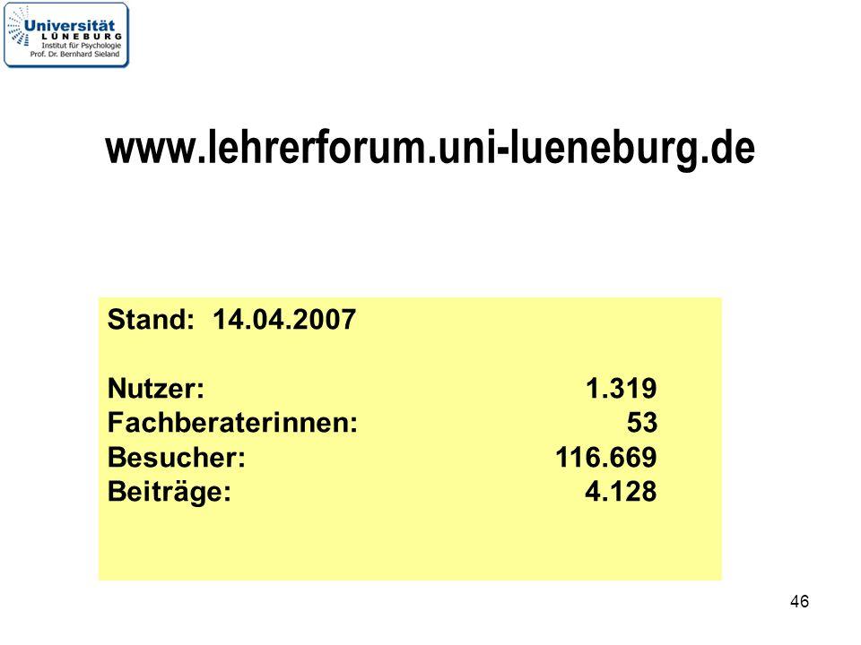 www.lehrerforum.uni-lueneburg.de Stand: 14.04.2007