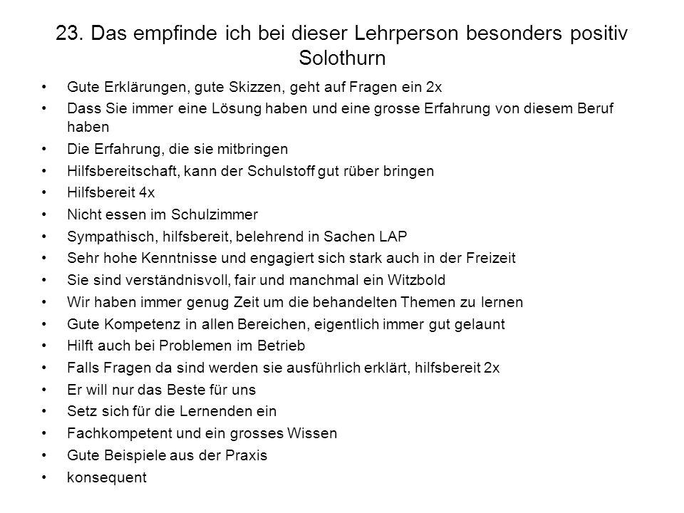 23. Das empfinde ich bei dieser Lehrperson besonders positiv Solothurn