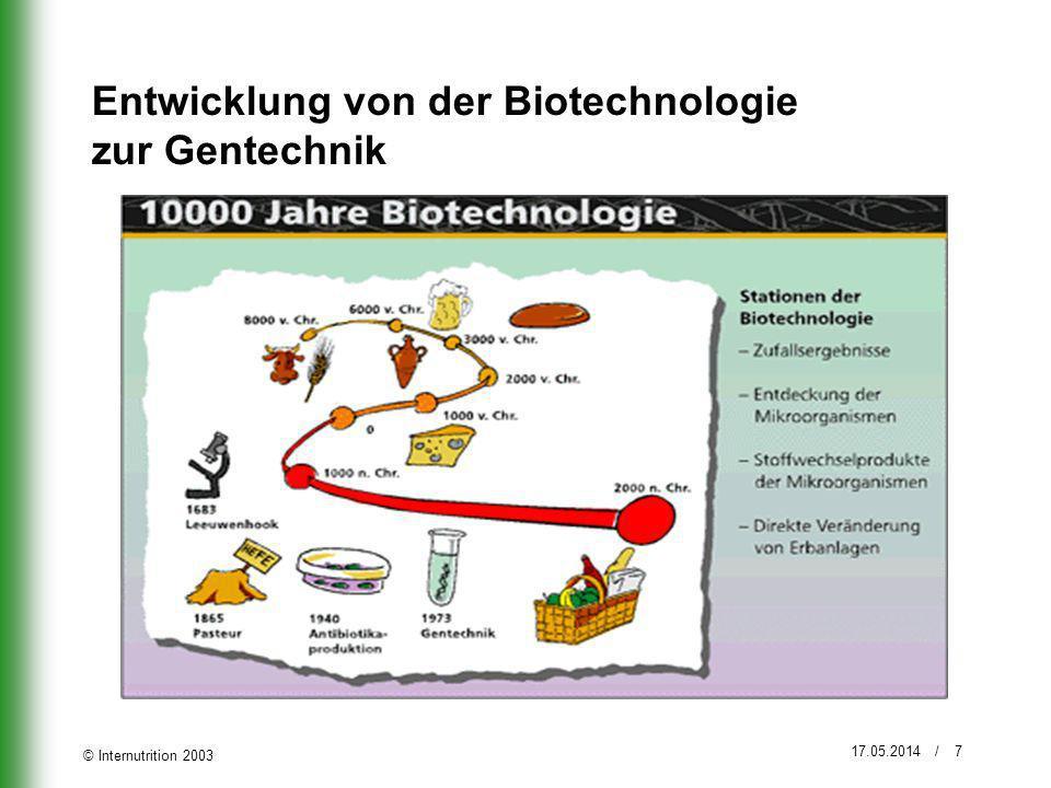 Entwicklung von der Biotechnologie zur Gentechnik