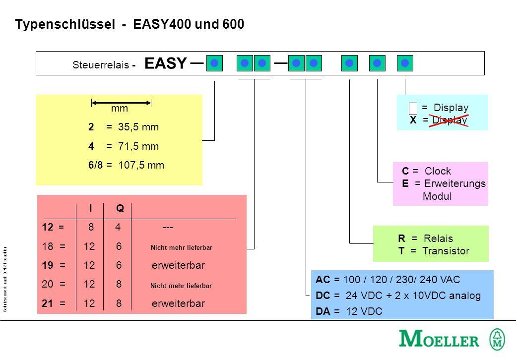 Typenschlüssel - EASY400 und 600
