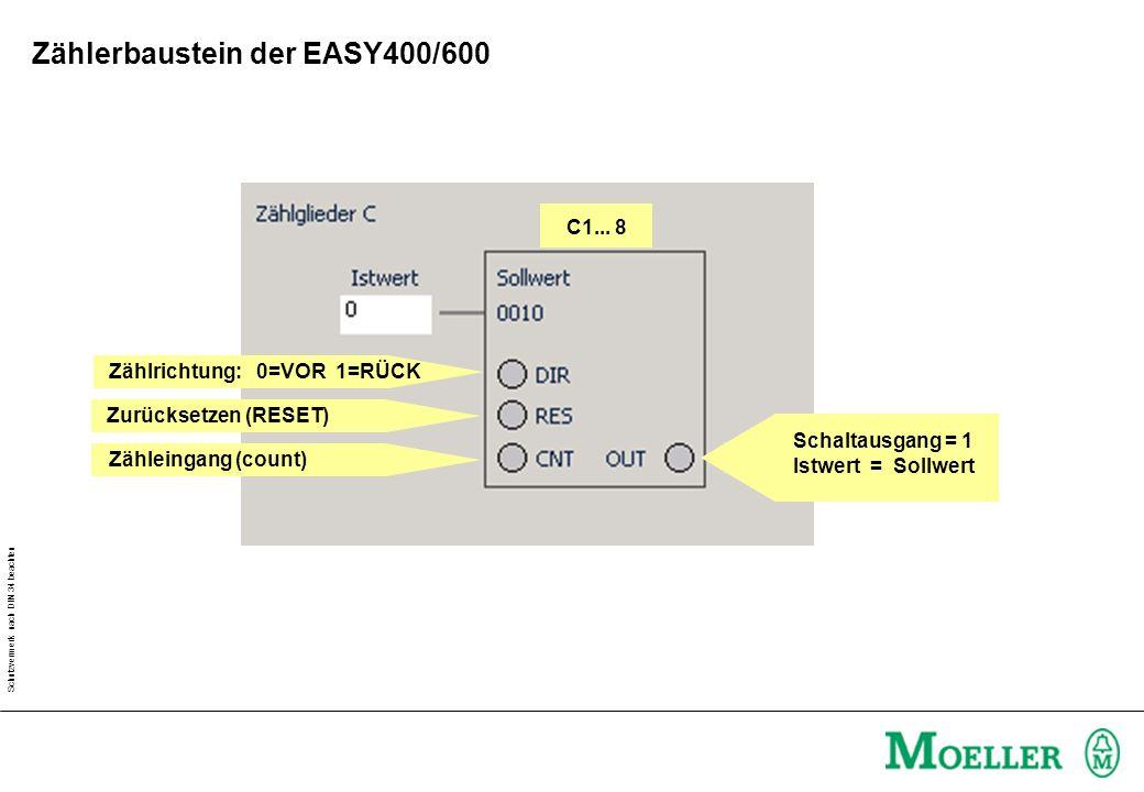 Zählerbaustein der EASY400/600