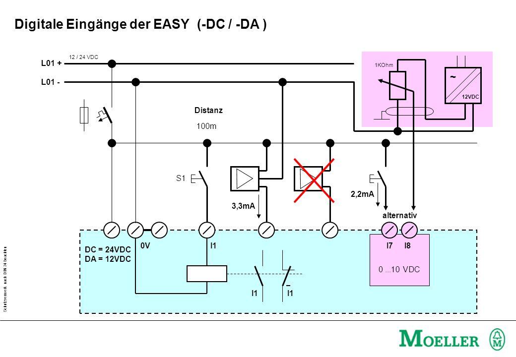 Digitale Eingänge der EASY (-DC / -DA )