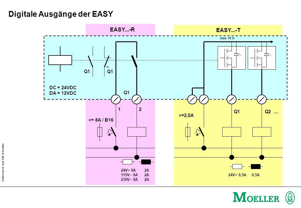 Digitale Ausgänge der EASY