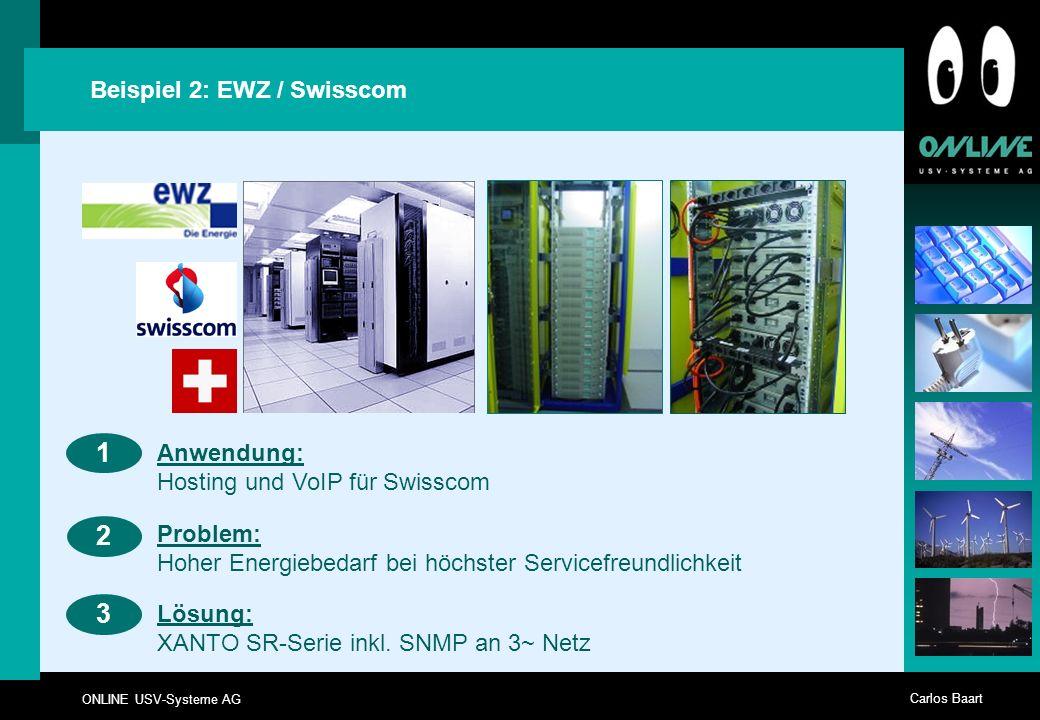1 2 3 Beispiel 2: EWZ / Swisscom