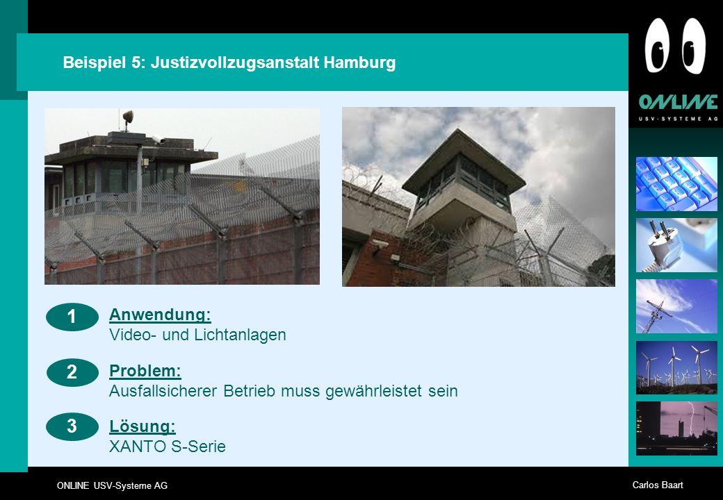 1 2 3 Beispiel 5: Justizvollzugsanstalt Hamburg