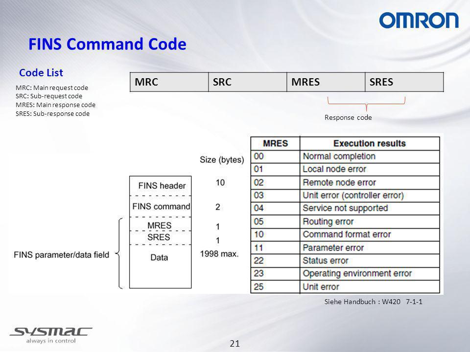 FINS Command Code Code List MRC SRC MRES SRES 30.03.2017 Response code