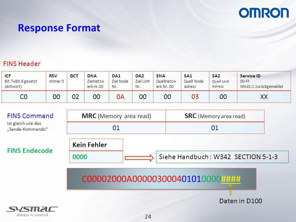 Response Format C00002000A000003000401010000#### FINS Header C0 00 02