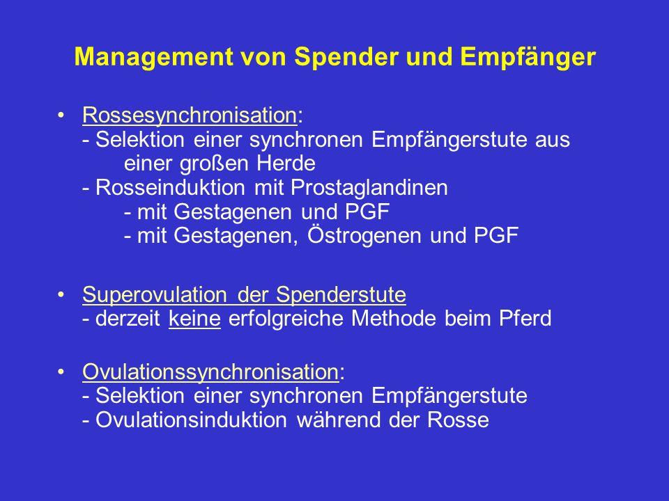 Management von Spender und Empfänger