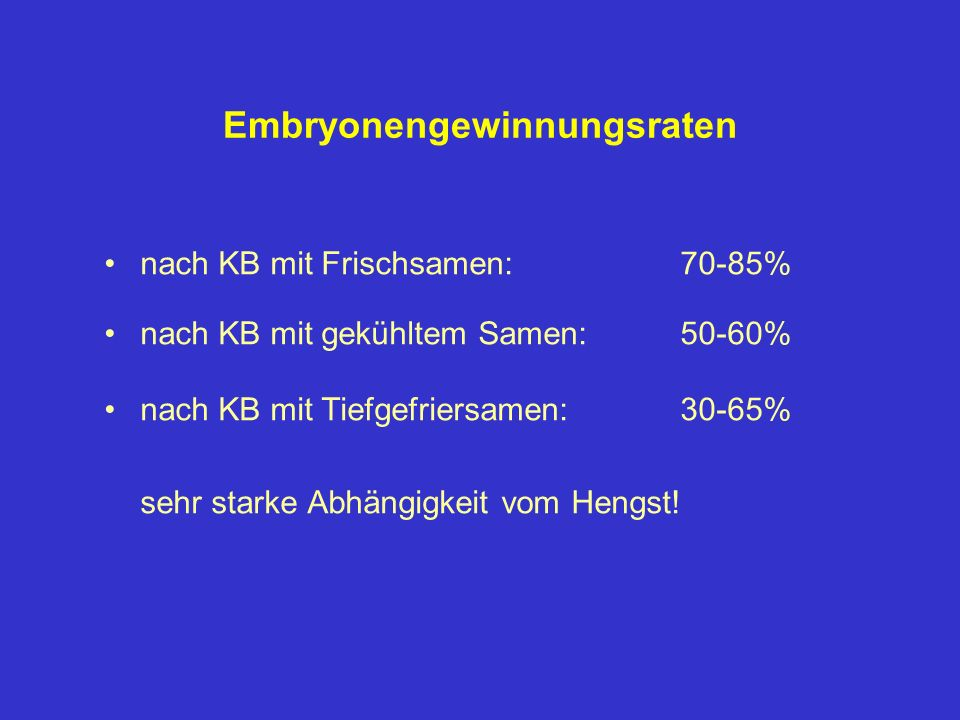 Embryonengewinnungsraten