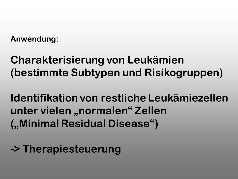 Charakterisierung von Leukämien (bestimmte Subtypen und Risikogruppen)