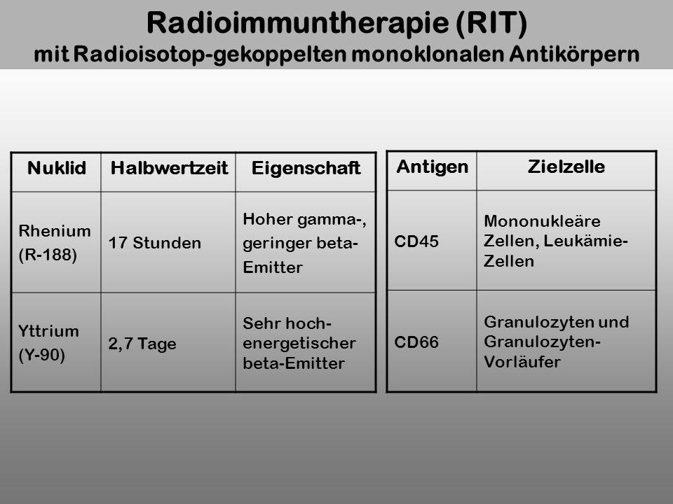 Radioimmuntherapie (RIT)