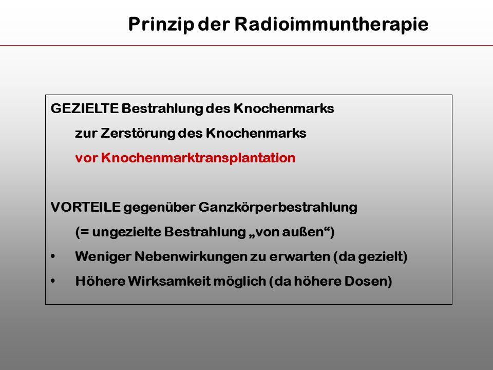 Prinzip der Radioimmuntherapie