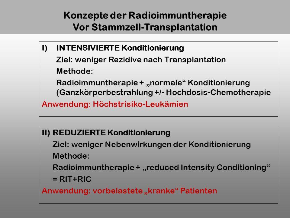 Konzepte der Radioimmuntherapie Vor Stammzell-Transplantation