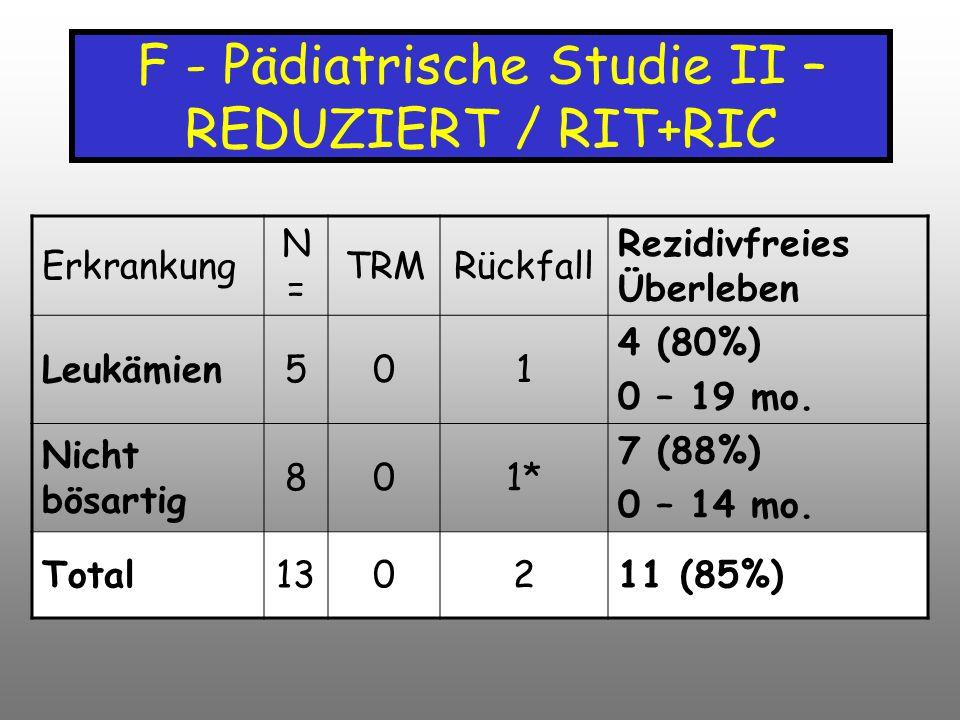 F - Pädiatrische Studie II – REDUZIERT / RIT+RIC