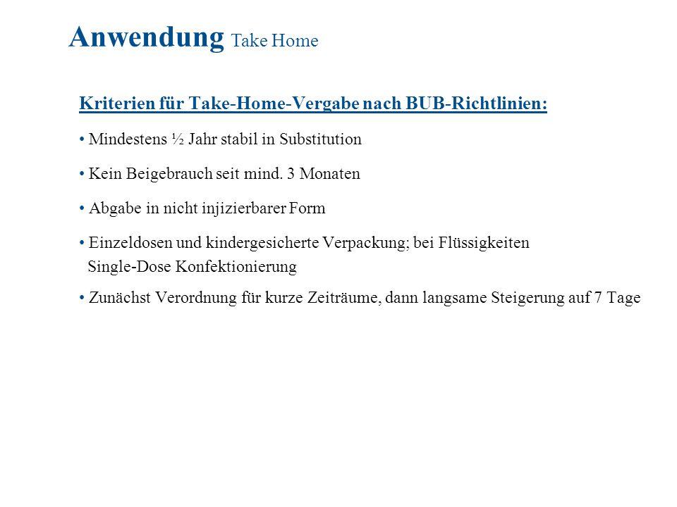 Anwendung Take Home Kriterien für Take-Home-Vergabe nach BUB-Richtlinien: • Mindestens ½ Jahr stabil in Substitution.