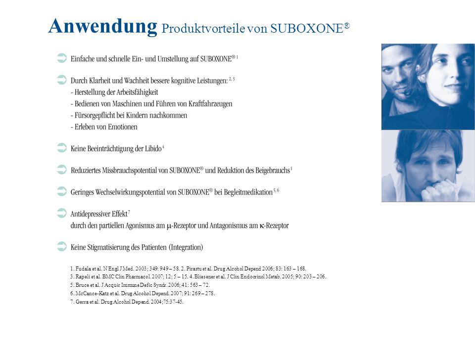 Anwendung Produktvorteile von SUBOXONE®