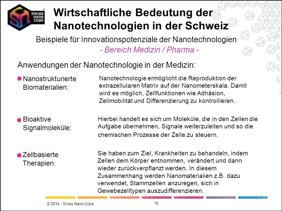 - Bereich Medizin / Pharma -