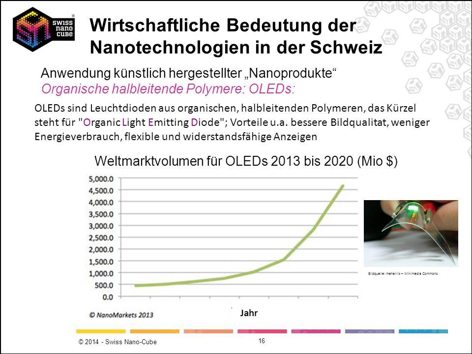 Weltmarktvolumen für OLEDs 2013 bis 2020 (Mio $)