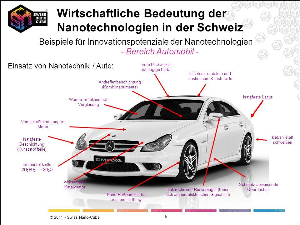 Wirtschaftliche Bedeutung der Nanotechnologien in der Schweiz