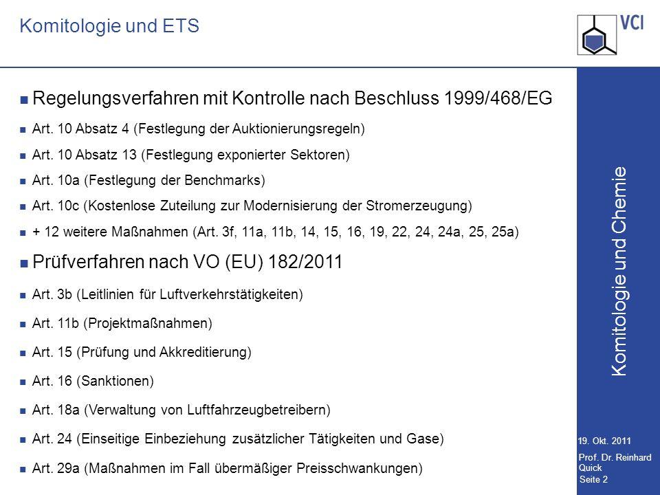 Komitologie und ETS Regelungsverfahren mit Kontrolle nach Beschluss 1999/468/EG. Art. 10 Absatz 4 (Festlegung der Auktionierungsregeln)
