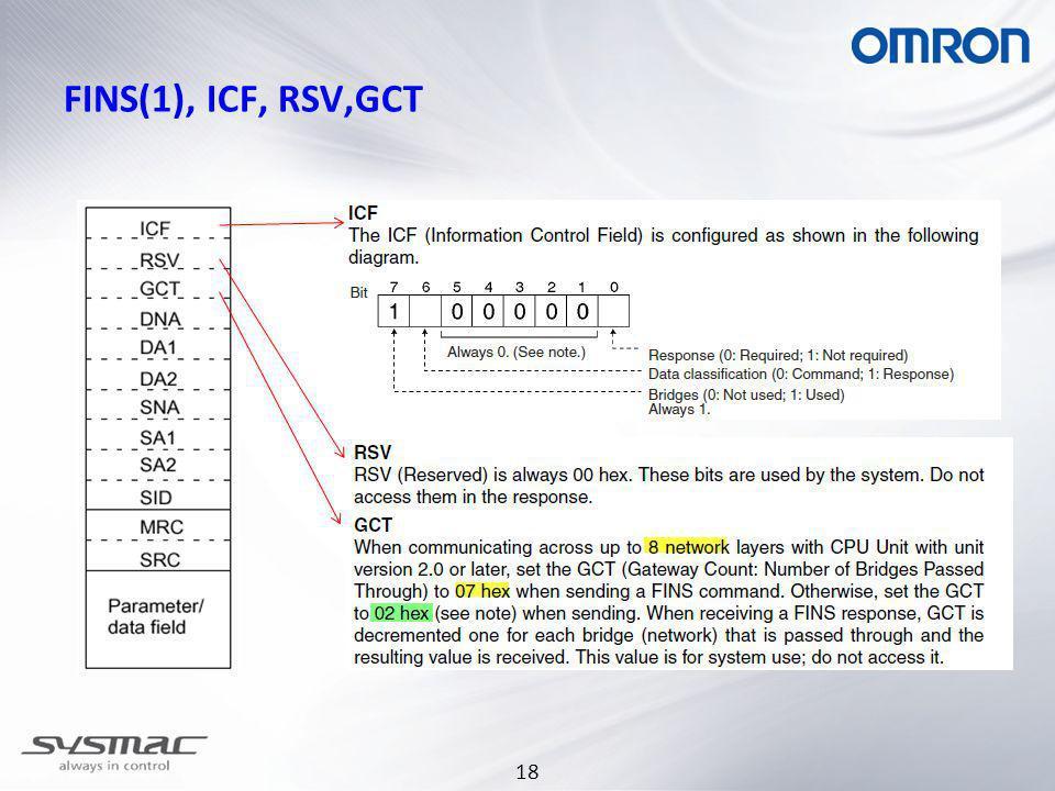 30.03.2017 FINS(1), ICF, RSV,GCT