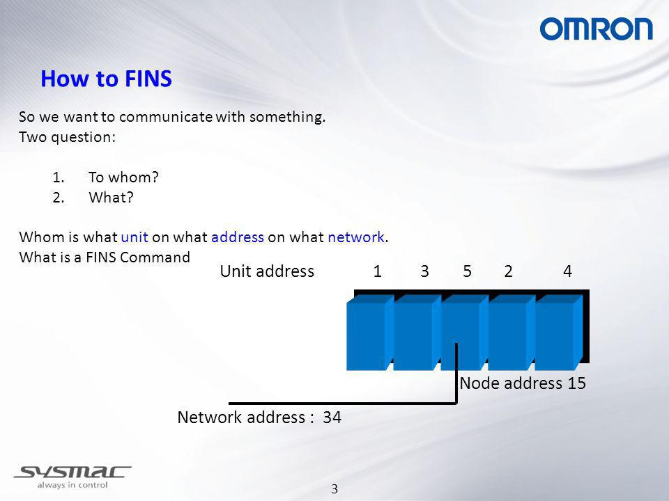How to FINS Unit address 1 3 5 2 4 Node address 15