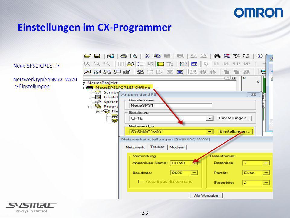 Einstellungen im CX-Programmer